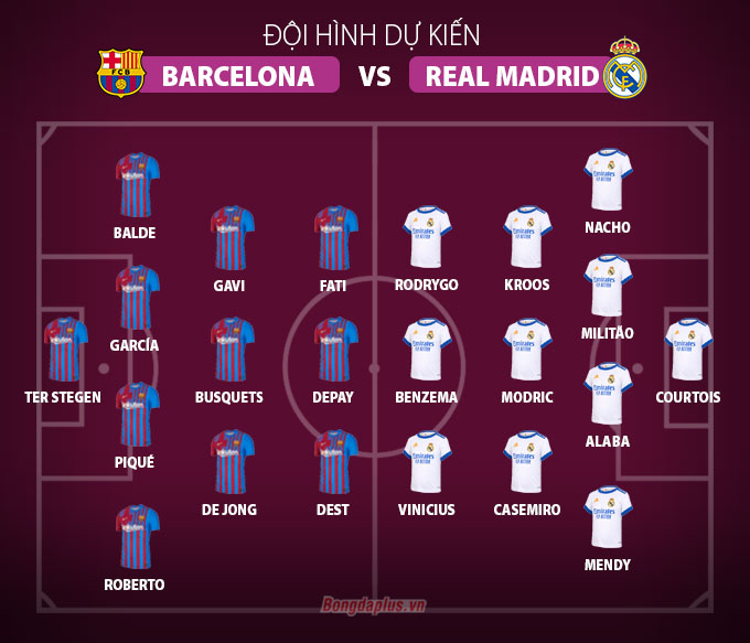 Read more about the article VN88 – Trực tiếp Barca vs Real, 21h15 ngày 24/10